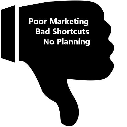why some business plan fails Why does some business plan fails is it necessary to write by glen j espino on may 27 2018 12:28:19 while every business owner should have an ongoing planning process to help them run their business, not every business owner needs a complete, formal business plan suitable for submitting to a potential investor, or bank, or venture capital contest.